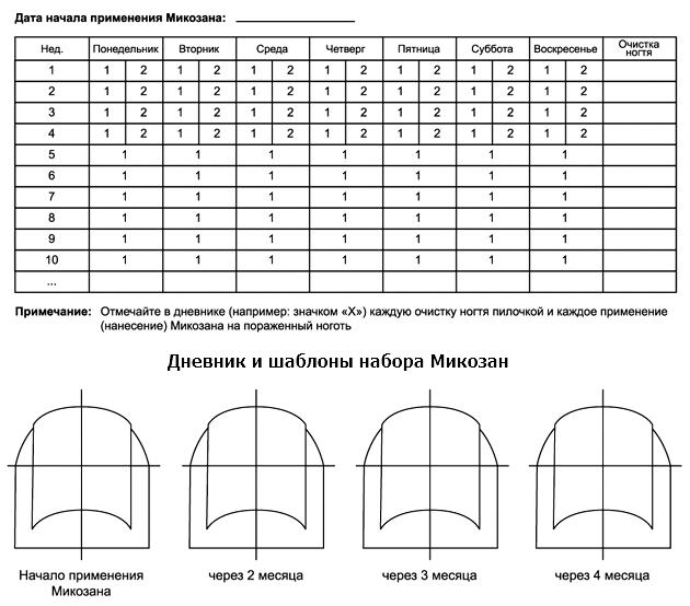 Дневник и шаблоны набора микозан