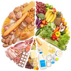 Здоровое питание снижает потливость